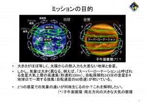 平成27(2015)年11月9日 宇宙航空研究開発機構 宇宙科学研究所 「あかつき」プロジェクトチーム 「金星探査機「あかつき」の 金星周回軌道投入及び観測計画について」より (c)JAXA