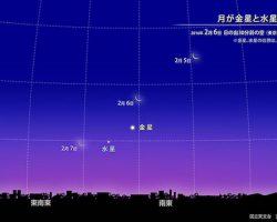 2月6日前後の早朝は月、金星、水星がセットで見られるチャンス!
