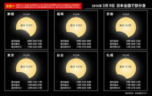 日本では4年ぶり! 3月9日の部分日食を見てみよう