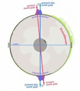 月の自転軸、ズレていた。古代の氷の研究から明らかに