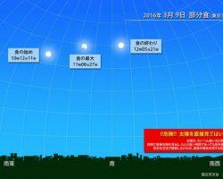 3月9日は4年ぶりの日食。日食とは何かを再確認!