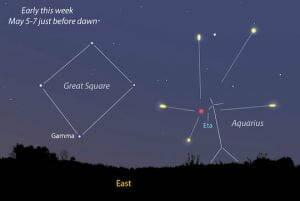 「みずがめ座エータ流星群」 今日から5月6日に観測のチャンス!