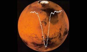 火星大気に原子状酸素があった!  NASAらが約40年ぶりに観測