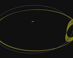 驚き! 「擬似月」小惑星を地球付近に発見 共に太陽を周回