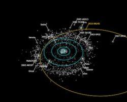 海王星外にて700年の公転周期を持つ準惑星「2015 RR245」発見