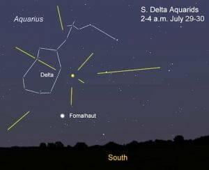 今夜は「みずがめ座デルタ流星群」を見よう! 28日に南の空で極大