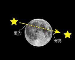 月が星を食べる!?9月22日は「アルデバラン星食」が起こる!