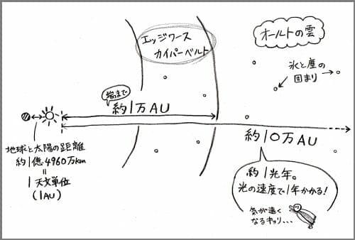 2016_10_27_comet4