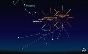「おうし座北流星群」が11月13日に極大 満月近くで見づらいかも…