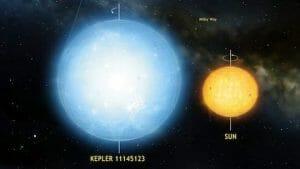 宇宙で観測史上最も丸い天体「Kepler 11145123」 5,000光年先で観測