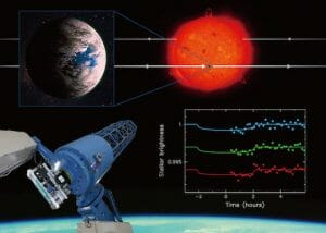 生命がいるかもしれない惑星「K2-3d」の影、地上から初観測に成功 国立天文台など