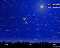「ふたご座流星群」は12月13日深夜〜14日未明に見頃! 三大流星群の1つを観察しよう
