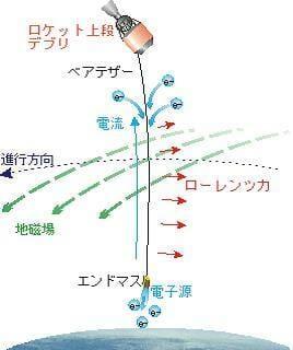 2016_12_09_kite2