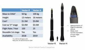 兼松、小型ロケットのベクタースペースシステムズと業務提携