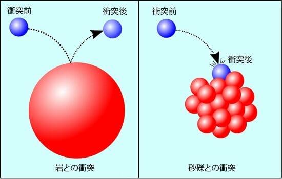Rebound_Schematic_Japanese