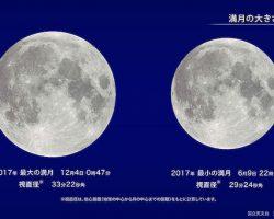 6月9日の満月は小さなストロベリームーン! 月が赤くは「染まりません」