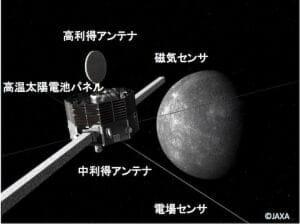 JAXA、水星探査計画「ベピコロンボ」2018年10月打ち上げ 日本は「MMO」担当 2032年には木星氷衛星探査「ジュース」も