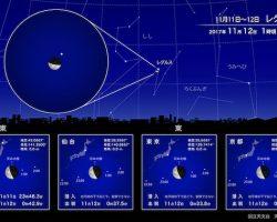 「レグルス食」が11月11日から12日に発生 下弦の月と一緒に楽しもう