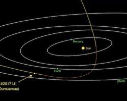 太陽系に飛び込んだ小天体は「オウムアムア」 名称が決定
