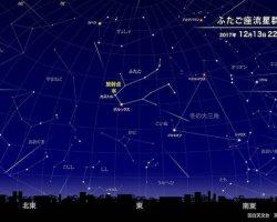 「ふたご座流星群」は12月14日16時頃に極大! 三大流星群の1つ 1時間に最大40個ほど