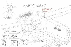 「Mavic Pro II」、1/1.7インチセンサーと6方向検知システムを搭載するかも?