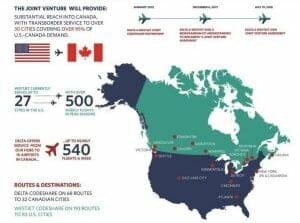 デルタ航空とウエストジェットが共同事業へ合意。アメリカ・カナダ間の市場拡大へ