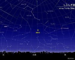 「しぶんぎ座流星群」は3日深夜から明け方が見頃。新年スタートは流れ星で!