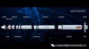 中国アイスペース、衛星打ち上げを6月初旬に実施へ