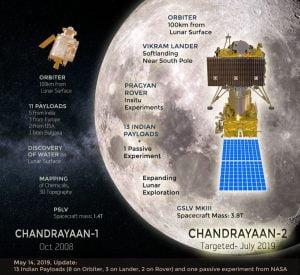 インド、月探査チャンドラヤーン2号を7月打ち上げ