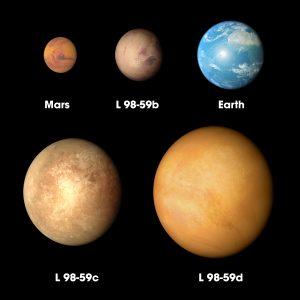 地球と火星の中間サイズの系外惑星を発見。TESSミッションで最小記録を更新
