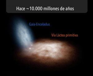 天の川銀河は100億年前に別の銀河「ガイア・エンケラドス」を吸収していた