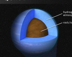 太陽系の常識は通用しない。系外惑星「GJ 3470 b」の凄まじい大気組成が判明
