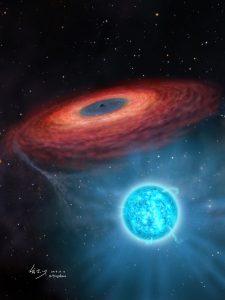 存在するはずのない新種のブラックホールは、重力波の観測で裏付けられるか
