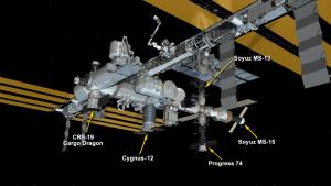 宇宙船でにぎわうISS。ドラゴン補給船とプログレス補給船が相次いで到着