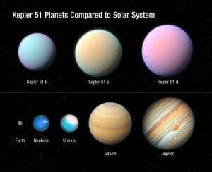 ケプラー51にある太陽系外惑星は土星よりも密度が低く綿菓子のよう