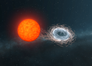 高速で回転する白色矮星の自転周期、相対性理論を応用して測定