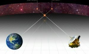 立体視できる星空!地球と70億km彼方からの画像のステレオグラムが公開