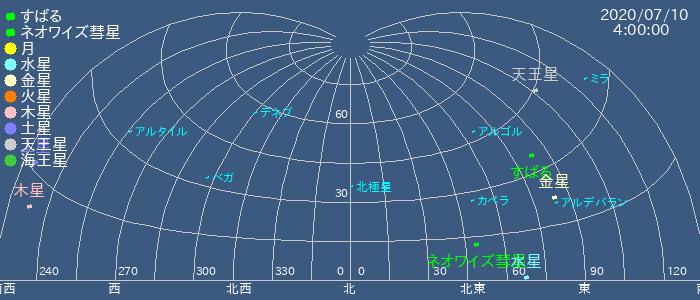 今日 ネオワイズ 彗星 ネオワイズ彗星が接近中、いつ、どの方角に見える?