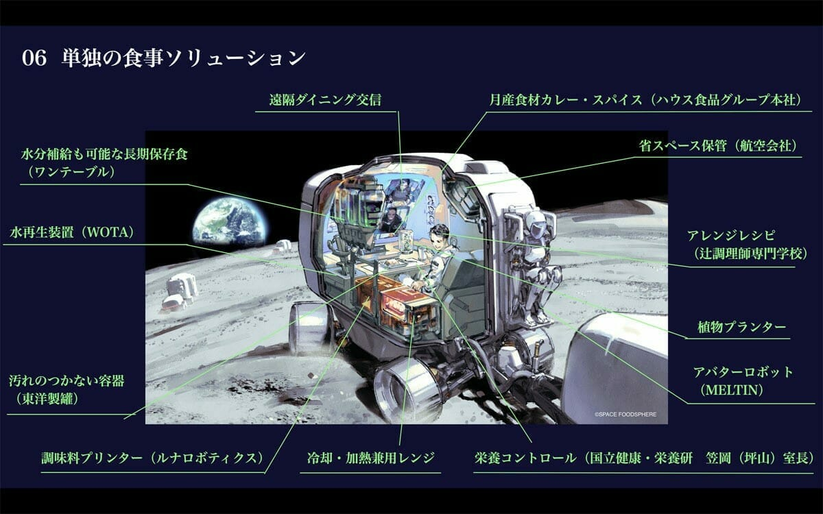 月面ローバー車内という閉鎖空間で、単独の食事ソリューションに対する研究が進められている