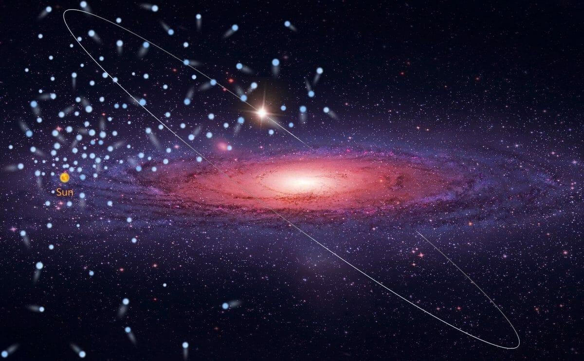 発見された高速星候補の位置や軌道を描いた図(Credit: KONG Xiao of NAOC)