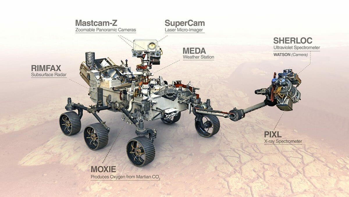 Perseveranceに搭載されている科学機器(Credit: NASA/JPL-Caltech)