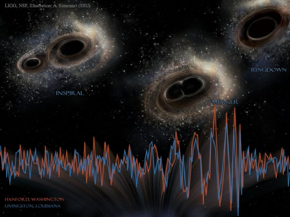 BHmerger_LIGO_960(Credit: LIGO, NSF, Aurore Simonnet (Sonoma State U.))