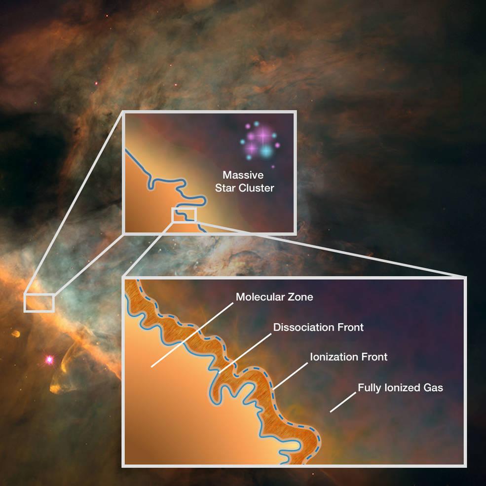 オリオンバーには4つのゾーンが含まれています