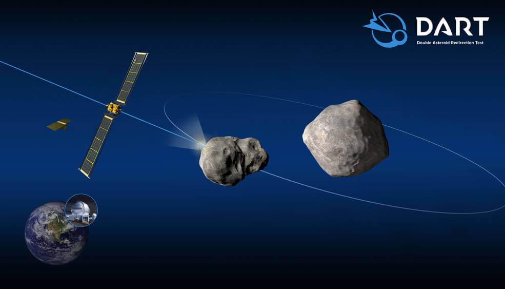 DARTミッションの概略図(Credit: NASA/Johns Hopkins Applied Physics Lab)