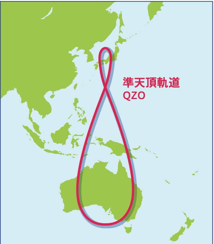 準天頂軌道は8の字型をとる(Credit:「みちびき」https://qzss.go.jp/overview/download/isos7j0000000bl4-att/qzss_pamphlet_201909a4.pdf)